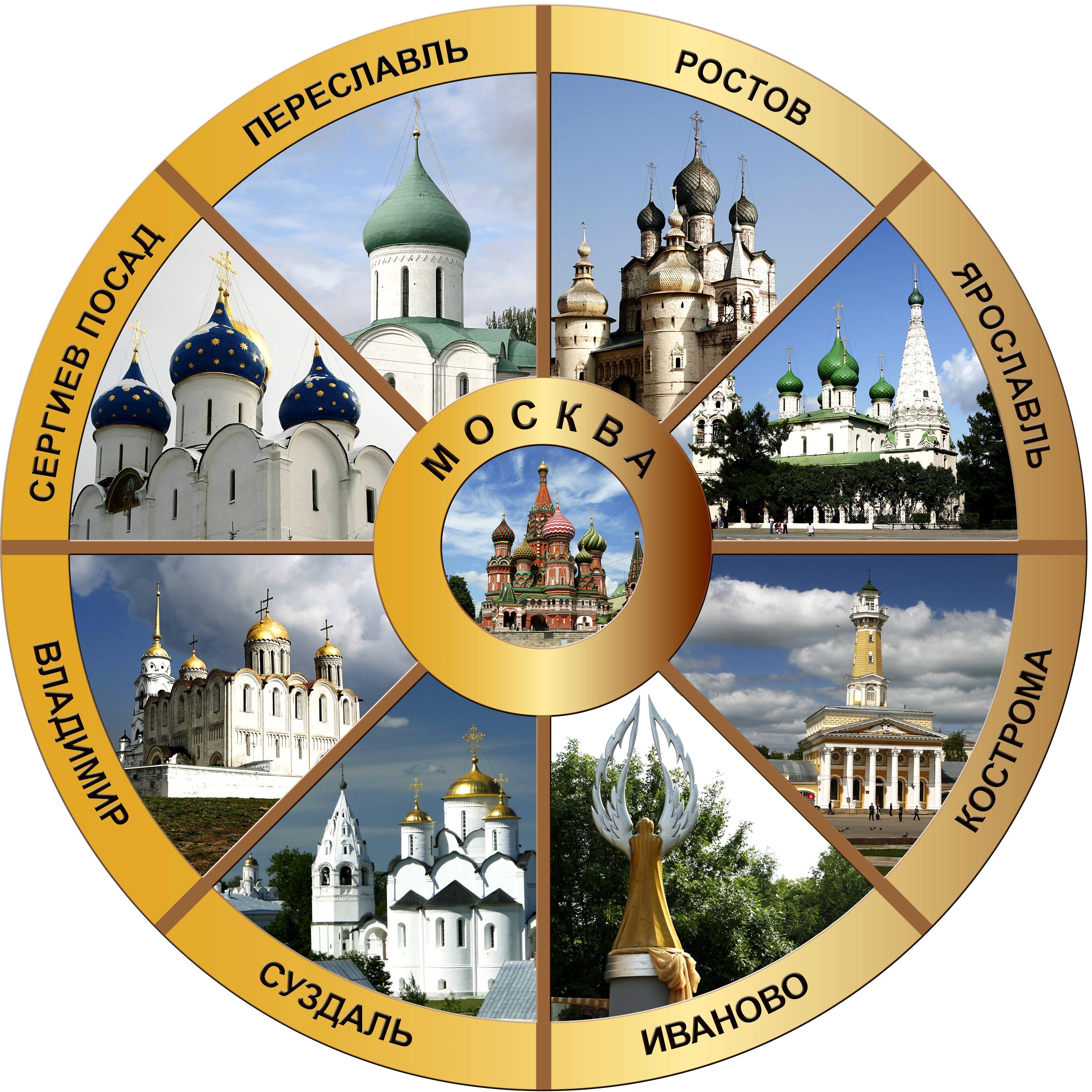 Приглашаем молодёжь в поездку по Золотому кольцу России